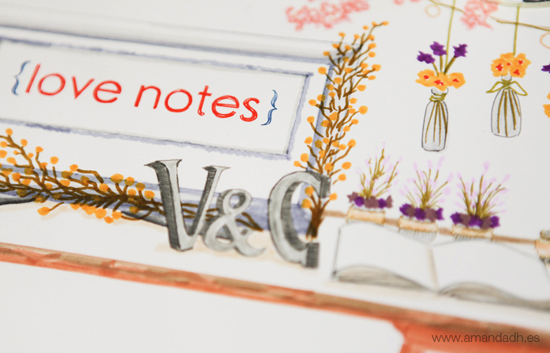 amanda lovenotes